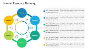 Human Resources Plan Template by Human Resource Planning Framework Editable Powerpoint