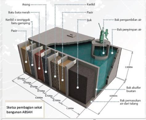 membuat filter air hujan penung air hujan pah solusi efektif dan sederhana