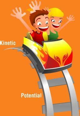 enwin zone kinetic and potential energy explanation
