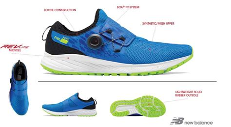 Sepatu New Balance Fuelcore Sonic new balance fuelcore sonic v1 caracter 237 sticas