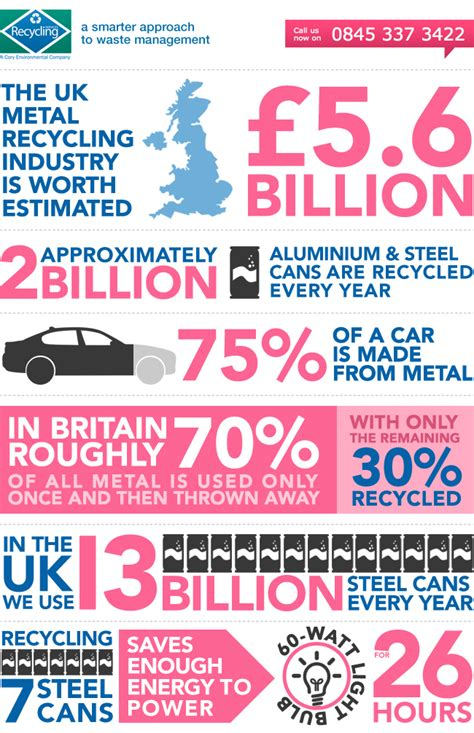 this is why metal is metal recycling companies metal waste recycling