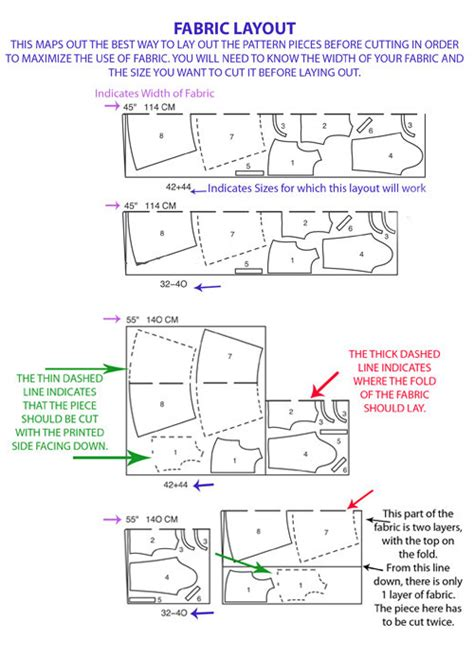 pattern basics understanding the cutting layout altering a cutting plan for different fabric widths