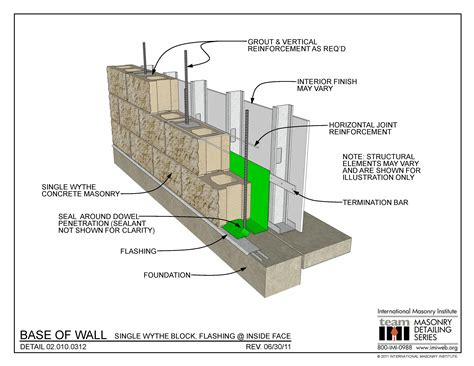 02.010.0312: Base of Wall   Single Wythe Block, Flashing