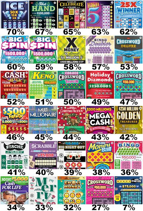 is wim a scrabble word olg scratch ticket guide december 7th overall ratings