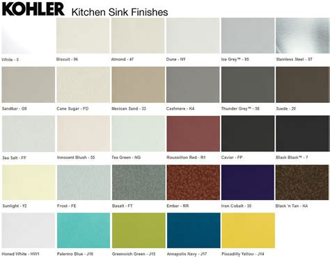 farmhouse sink colors befon for
