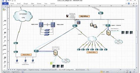 visio switch diagram configuration and settings cisco voip tie line cisco