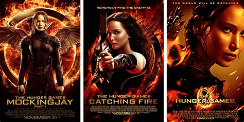 the hunger games themes humanity inhumanity i love everthing bout hunger games