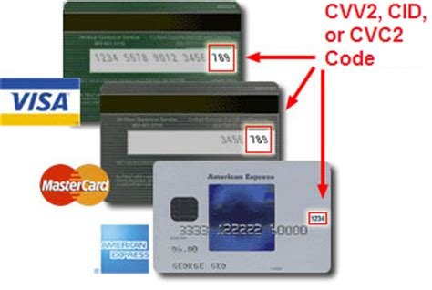 Credit Card Format Code Salesforce Payments 101