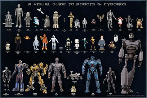 film robot new robot reference guide sciencebob com