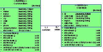 poweramc diagramme de classe conversion de classes en ejb