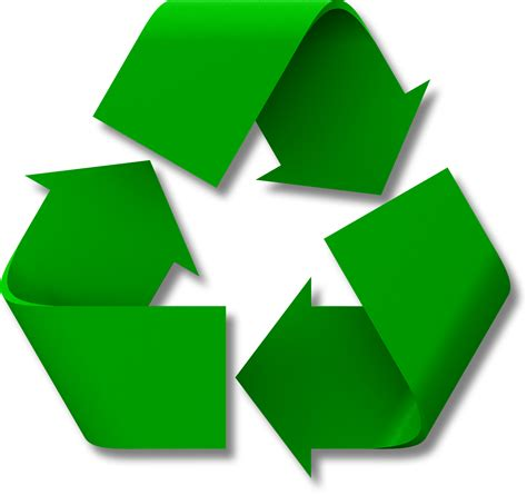 Recycling Recycling Recovery Reuse
