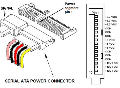 sata cable diagram atx power supply pinout and connectors