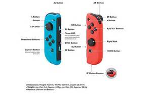 In defense of the nintendo switch controller prices