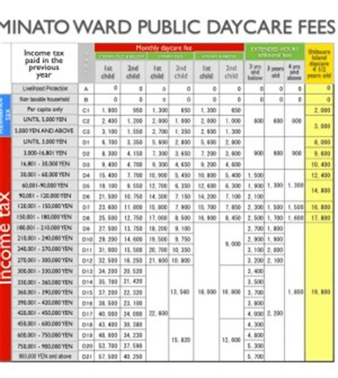 How Much Do Mba Cost In Japan by How Much Does A Daycare In Japan Cost Tokyo