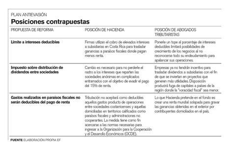 formato 350 consultorcontablecom contabilidad formato retencion empleados 2016 procedimiento 1 gerencie