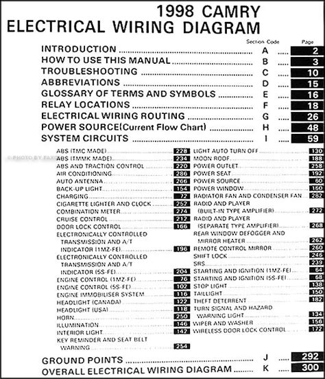 old car manuals online 1998 toyota avalon transmission control 1999 toyota camry wiring diagram efcaviation com