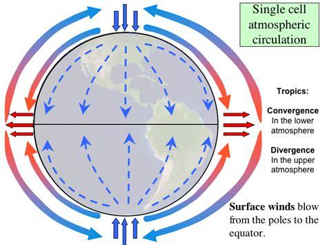 diagram of the equator my diagrams montessori muddle
