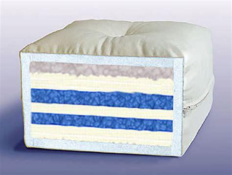eco friendly futon 8 inch multi layer cotton foam eco friendly futon mattress