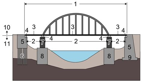 pengertian layout miniatur gambar 3 dimensi bangunan contoh 36