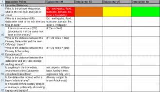 data center checklist template best photos of data center assessment checklist data