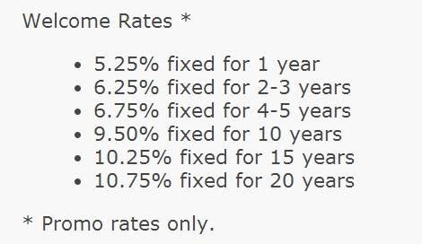 bpi housing loan interest rate bpi housing loan interest rates 28 images bpi kanegosyo loans bpi home loan bpi