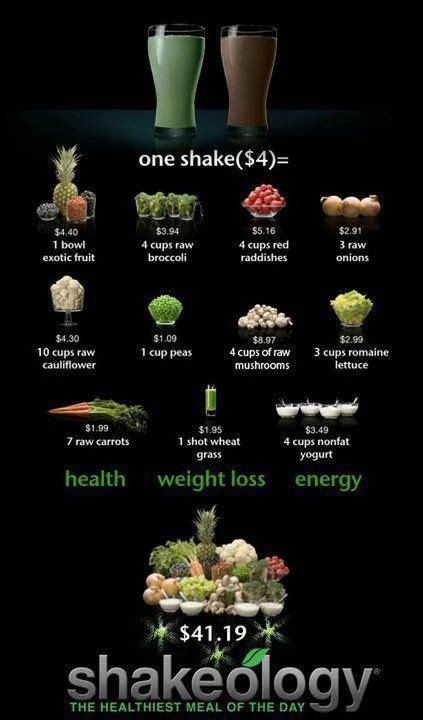 Shakeology Detox Side Effects by 17 Best Ideas About Shakeology Cleanse On