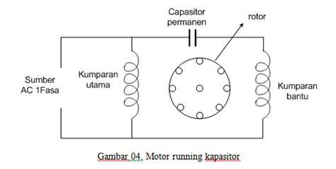Kapasitor Kipas Angin 4400v 450v 1 kapasitor starting motor 28 images pengenalan motor