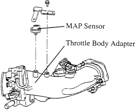 repair guides components systems manifold absolute pressure sensor autozone com map sensor wiring diagram f150 wiring diagram with description
