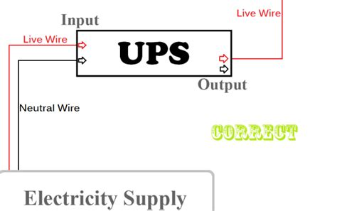 methods for circuiting ups inverter with house office