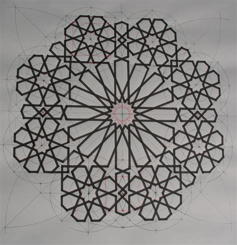 pattern in islamic art replicating and generating patterns of islamic art