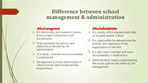 Difference Between Mba And Orgganizational Management by Difference Between School Organisation Management