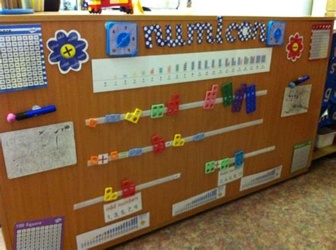 printable number line wall display 1000 images about numicon on pinterest numbers number