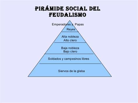 Piramide Social Del Sistema Feudal   piramide social del sistema feudal la europa feudal