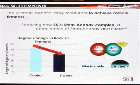Sk Ii Stempower Rich 15 Gram free stempower 15g sk ii signs eye mask 8pc treatment