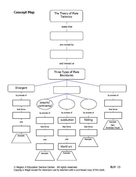 Plate Boundaries Worksheet by Theory Of Plate Tectonics Worksheet Worksheets For School