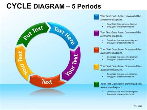 Design Cycle Powerpoint | powerpoint circle diagram powerpoint get free image