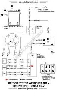 1999 2001 2 0l honda cr v ignition system wiring diagram