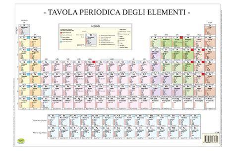 tavola periodia tavola periodica degli elementi plastif 29 7x42 confezione