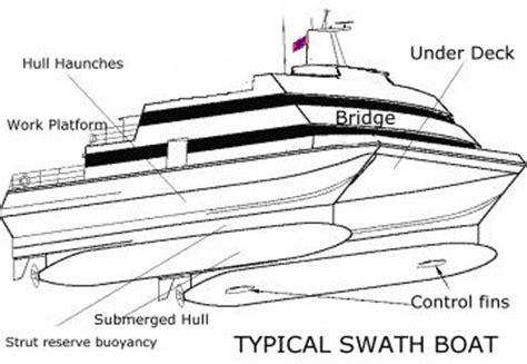 catamaran hull geometry real small tunnel hull boat plans berta