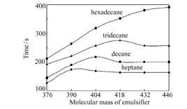 szycher s handbook of polyurethanes second edition books aryl sulfonate