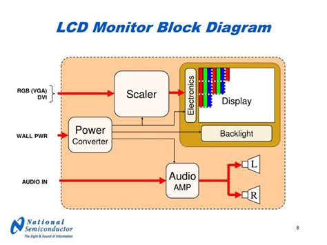 lcd electronics theory  operation powerpoint  id