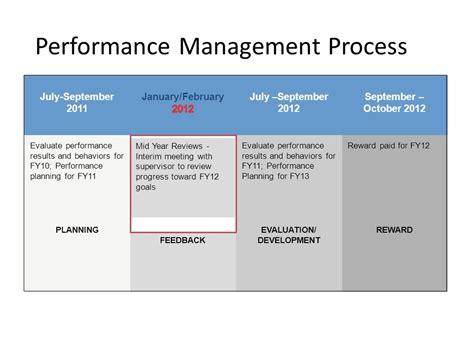 mid year review template mid year review templates etame mibawa co