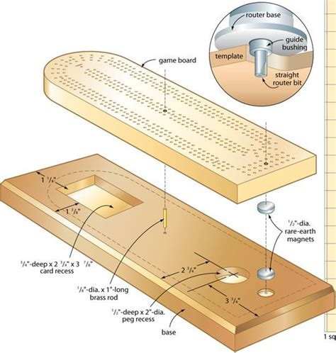 cribbage board template  woodworking projects plans
