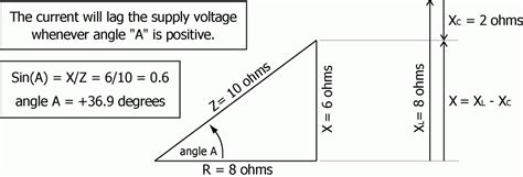 inductive reactance causes current to lag the voltage by capacitive reactance leading lagging 28 images how is reactive power produced what are the