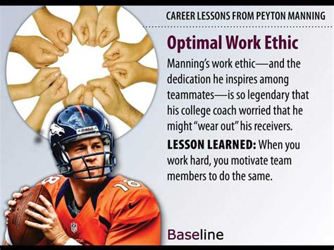 the work ethic of tom brady peyton manning and aaron rodgers how elite athletes prepare practice and think books career lessons from peyton manning