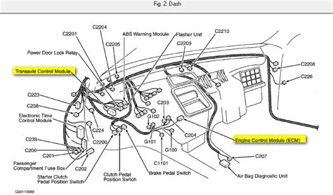 2008 mazda 3 tcm location wiring automotive wiring diagram