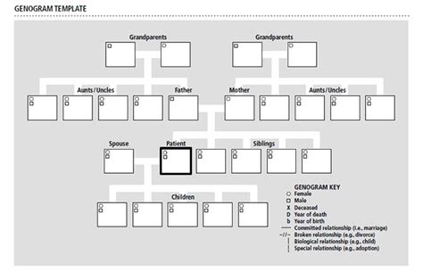 15 Best Genogram Templates Free Premium Templates Mental Health Counseling Professional Genogram Template For Word