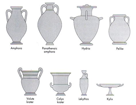 Ancient Vase Shapes by Free Ancient Vase Coloring Pages