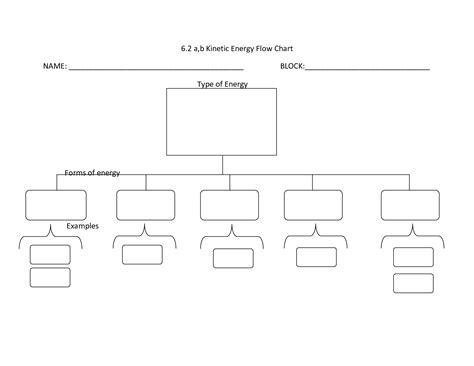 blank organizational chart kays makehauk co