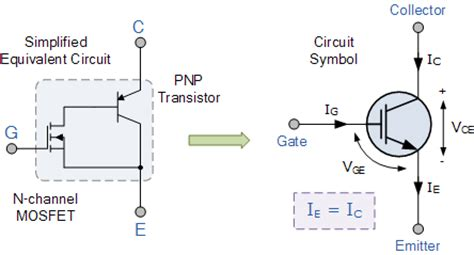 igbt transistor as switch inverter inverter schematics circuit diagrams igbt and its applications